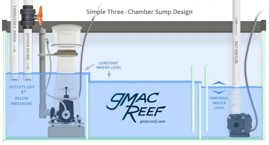 Reef Tank Sump Design gmacreef