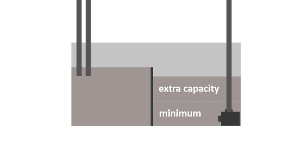 sump drainage capacity