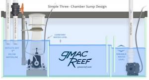 reef tank sump diagram setup baffles